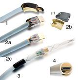 SUPRA HDMI-kabel, 0,5m, 4K, 3D